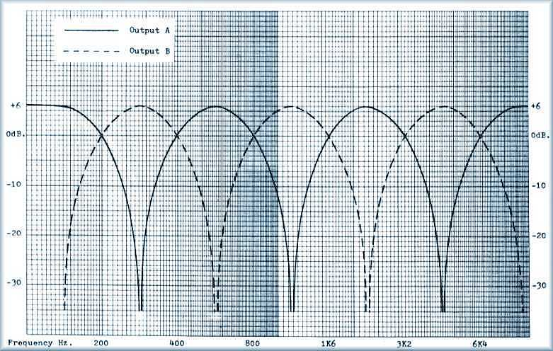 Left and Right Frequency Responses (85k)