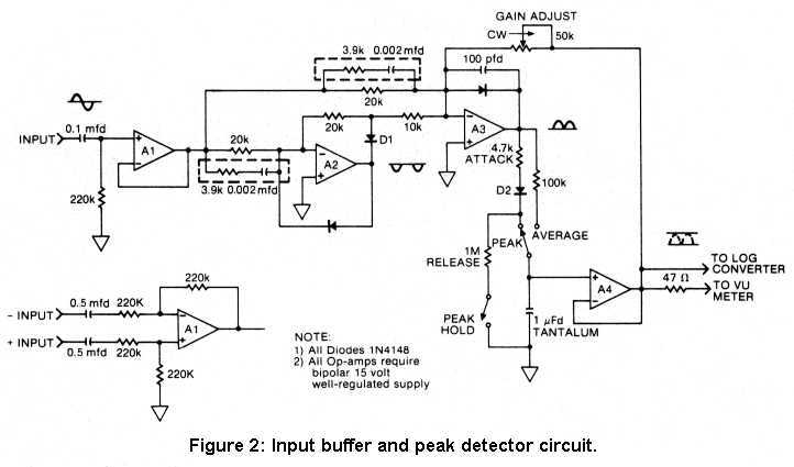 Figure 2: Input buffer and peak detector.