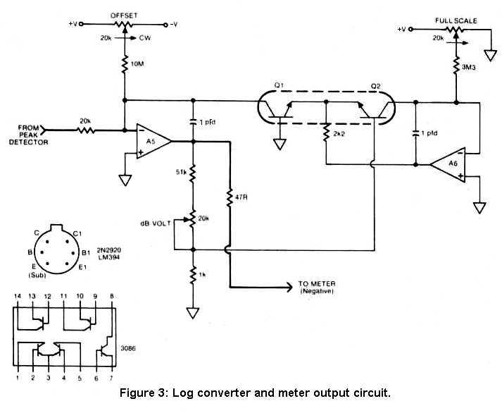 Figure 3: Log converter and meter circuit