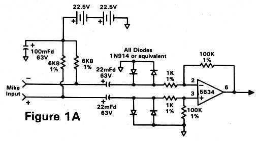 spectrum analyzer and equalizer designs