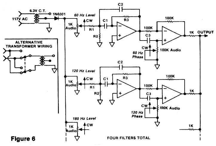 Audio Filters -- Theory and Practice on